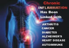 chronic_inflammation_man
